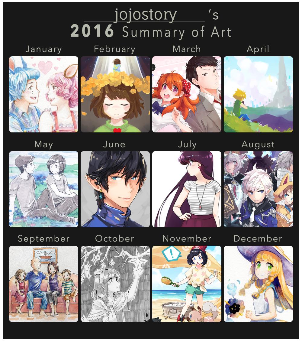2016 Summary of Art by jojostory