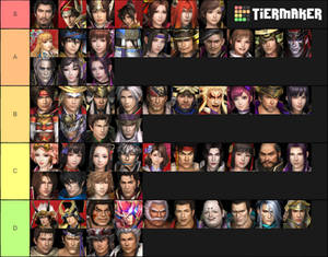 Samurai Warriors 4/SOS Tier List