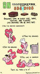 Illustrated Guide to Brownies