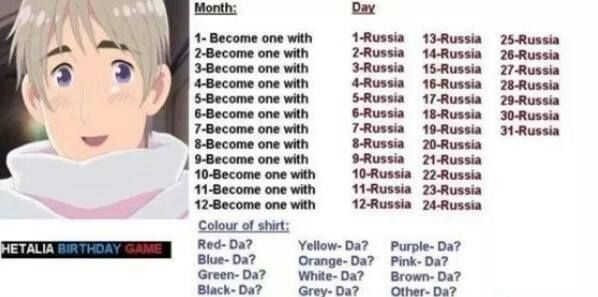 Anime Character Birthday 7 July : Russias birthday game by russiafan on deviantart