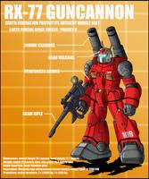 RX-77 Guncannon profile by zeiram0034
