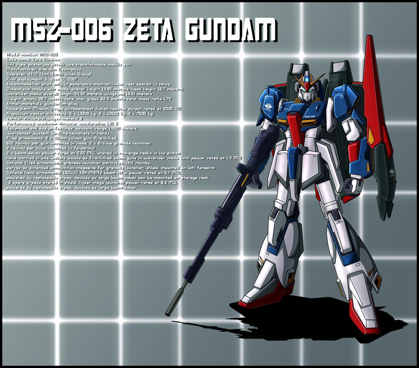 MSZ-006 Zeta Gundam Profile by zeiram0034