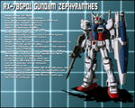 RX-78GP01 Gundam Zephyranthes profile