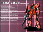 MS-06S Zaku II (Char Aznable custom) profile