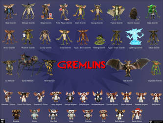 Neca Gremlins Action Figures Checklist Winter 2015 by theoctagon0