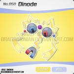 Fornawa 050 - Dinode