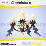 Fornawa 193 - Fornawan Chandelure