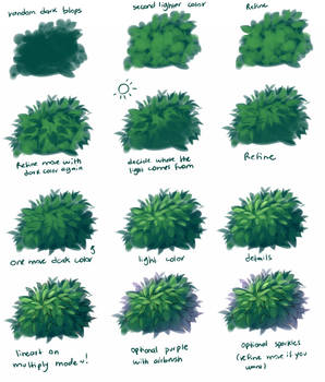 Tutorial - Nature painting with lineart