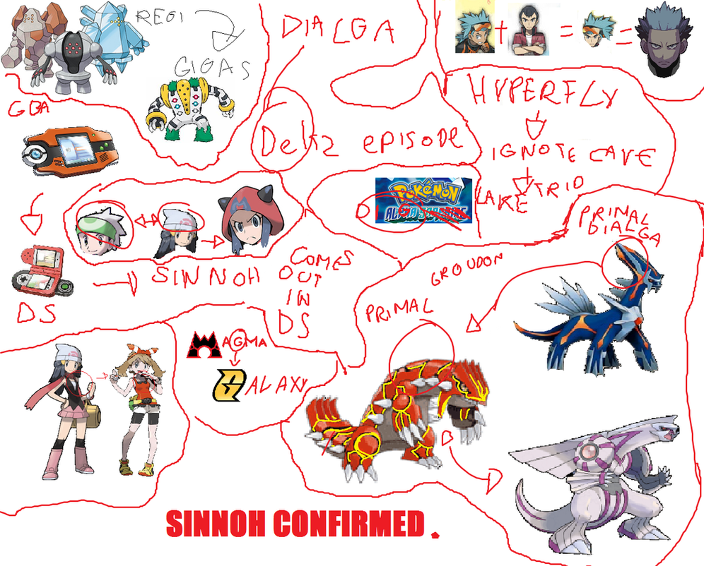 sinnoh_confirmed_by_rinkusonic41-d88vpr7