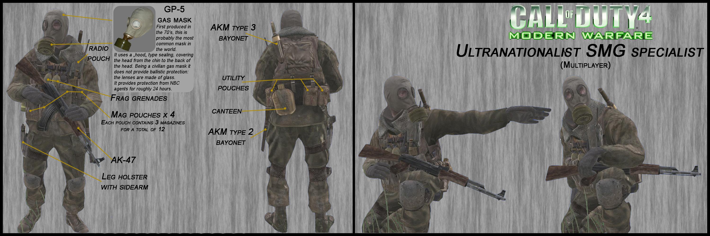 cod4_mw1_ultranationalist_smg_specialist_analysis_by_drjorus-d8q4a9z.jpg