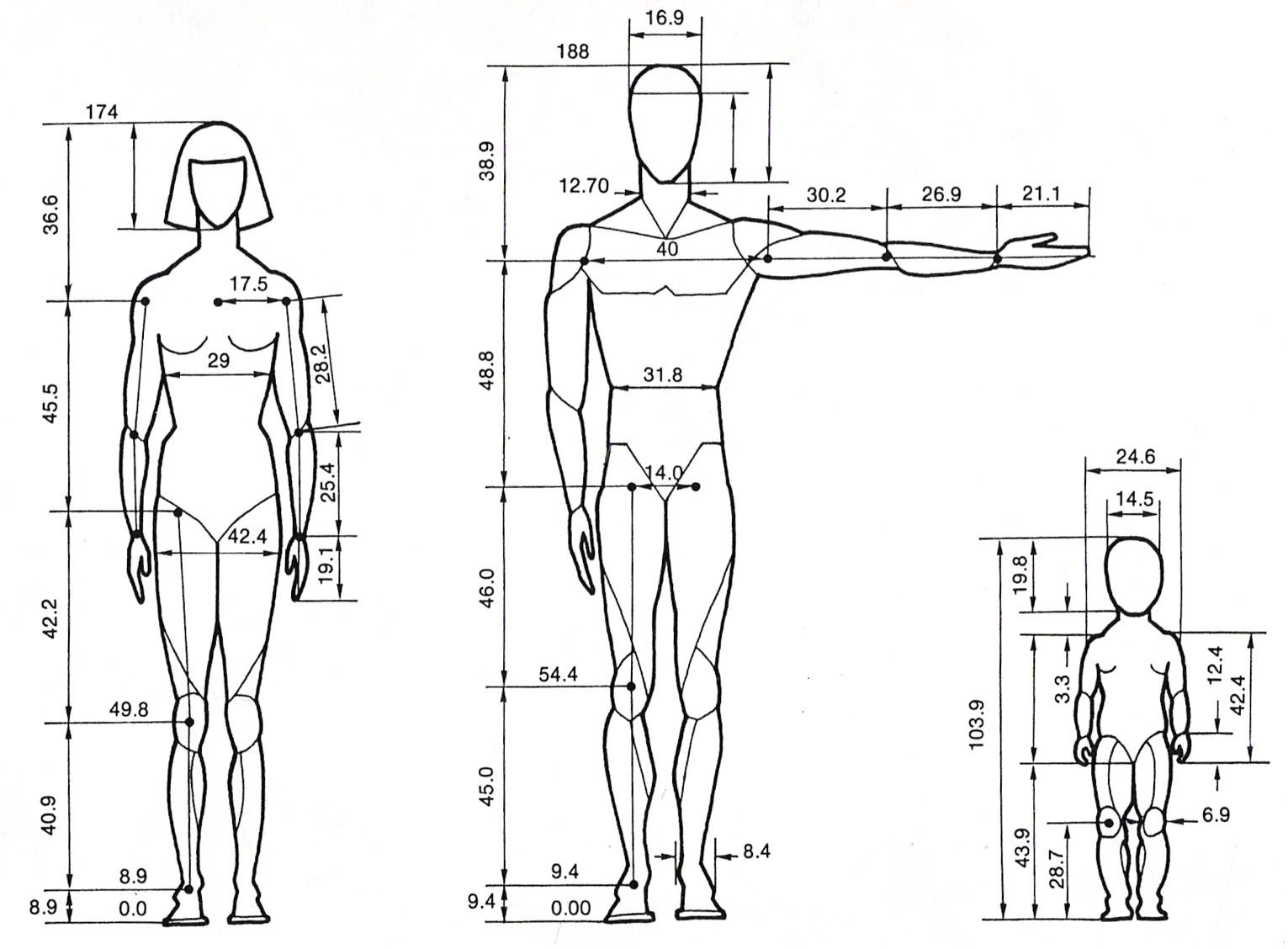 Human proportions by BenTs sTock on DeviantArt : humanproportionsbybentsstock from bents-stock.deviantart.com size 1531 x 1128 jpeg 228kB
