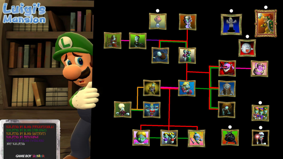 Luigi's Mansion - Potrait Ghost Family Tree by ...