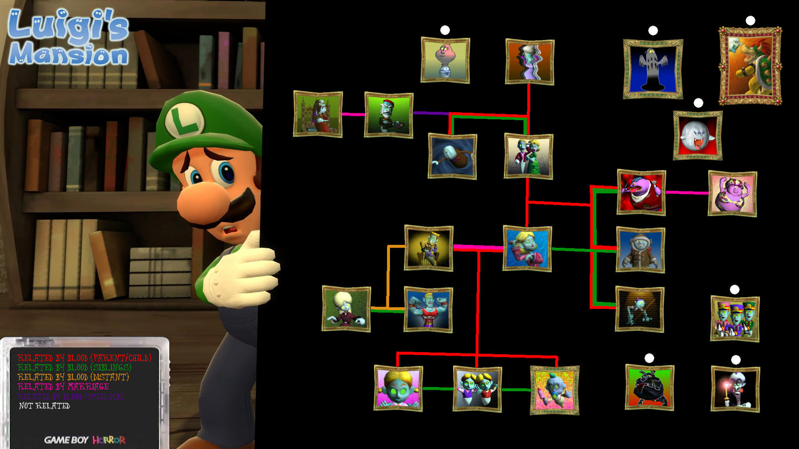 Luigi S Mansion Potrait Ghost Family Tree By