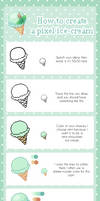 Pixel Ice-cream step by step for beginners