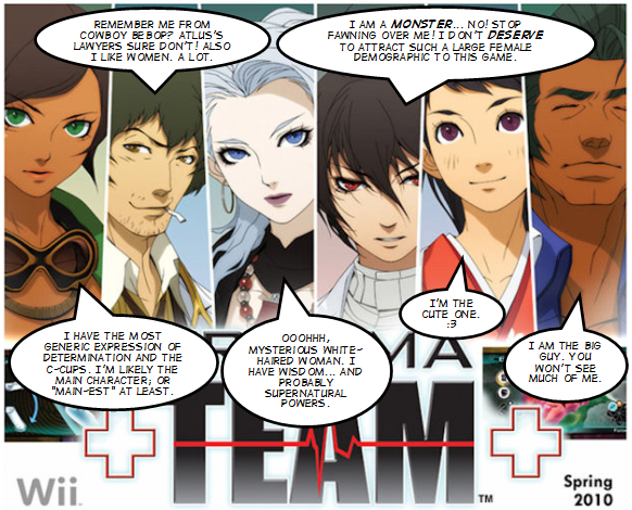 Character Design Tropes : Tv tropes will ruin your life by captain gamer on deviantart