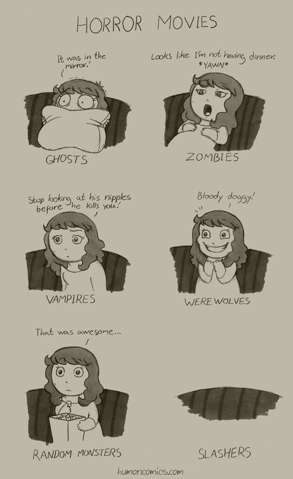 Horror Movies by humon