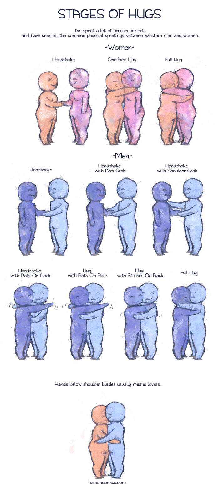 Stages of Hugs by humon
