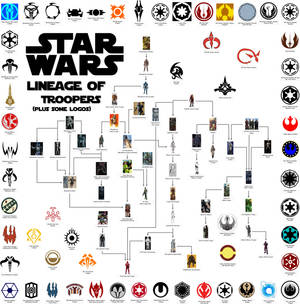 Lineage of Star Wars Troopers v2