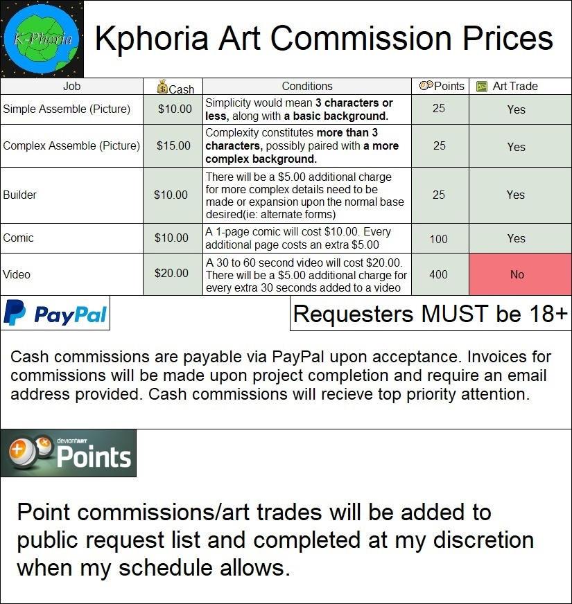 Kphoria's Commission Prices
