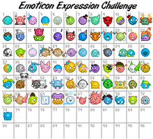 Emoticon Expression Challenge by Phlum