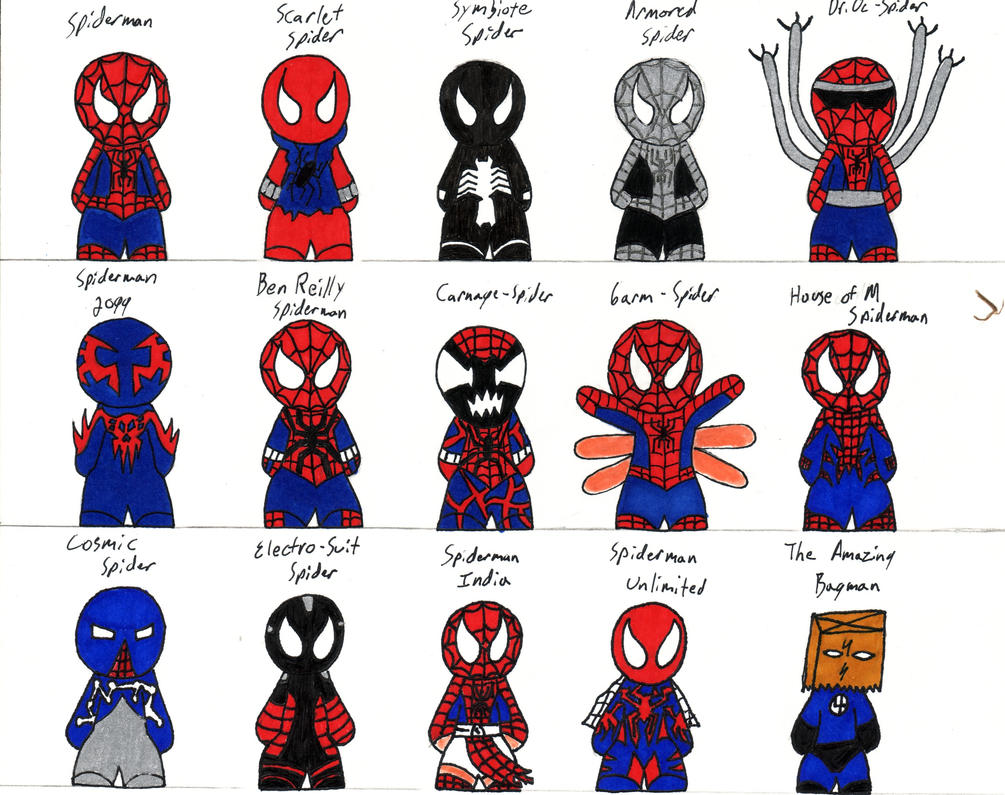 All Spider-Man Suits
