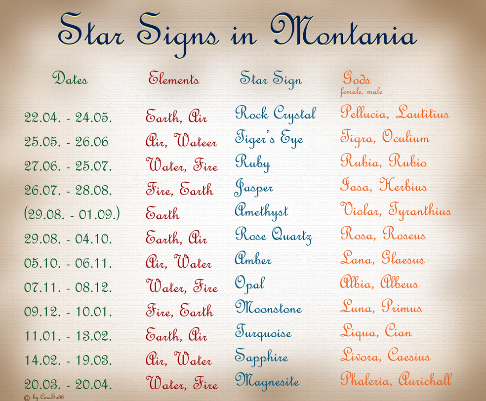 Starsigns new calendar template site for What is my star sign