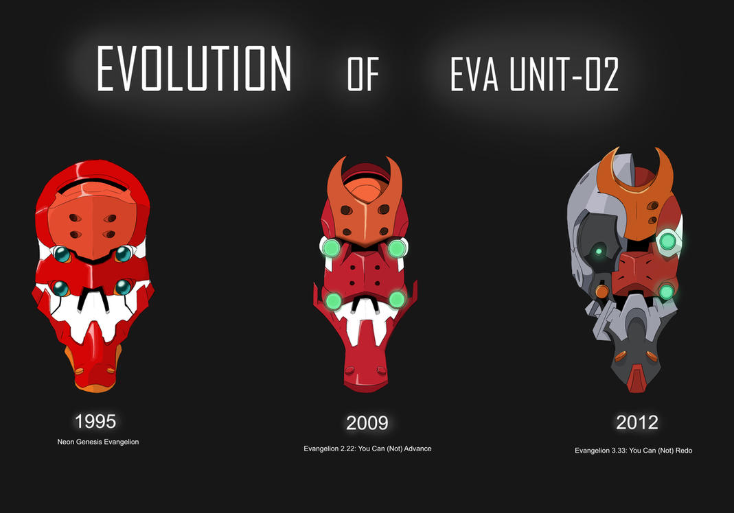 Evolution Of Eva Unit 02 By LuPe116