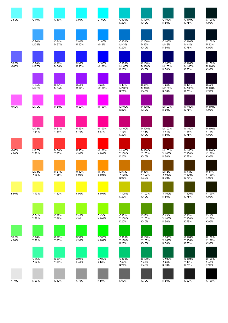Inkscape Svg Cmyk Color Chart By Elniniodelaschapas