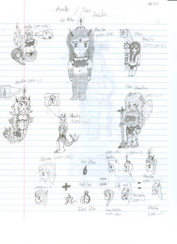 Retro OC's- Shara and Her 8 Other Forms
