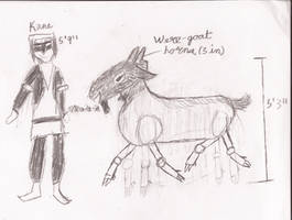 Kane and Were-Goat for 9-19-11