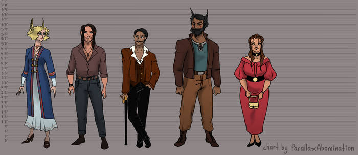 Echoes of Jorda - Main Cast