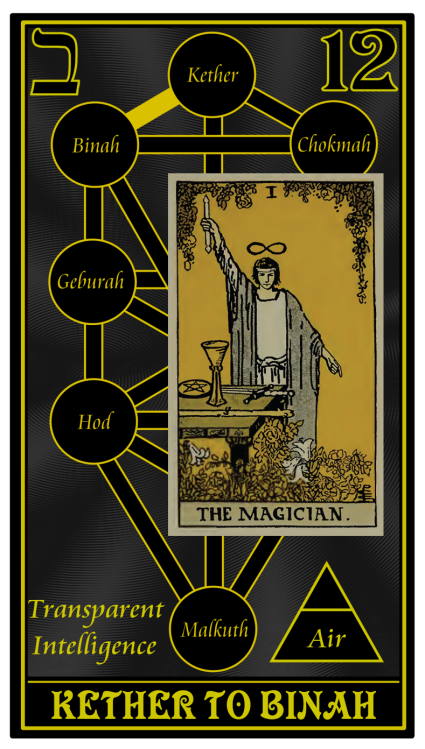 The Magician by Proverbs812