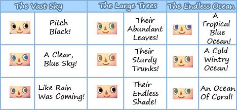 Wondrous Animal Crossing New Leaf Character Creation Guide Short Hairstyles Gunalazisus