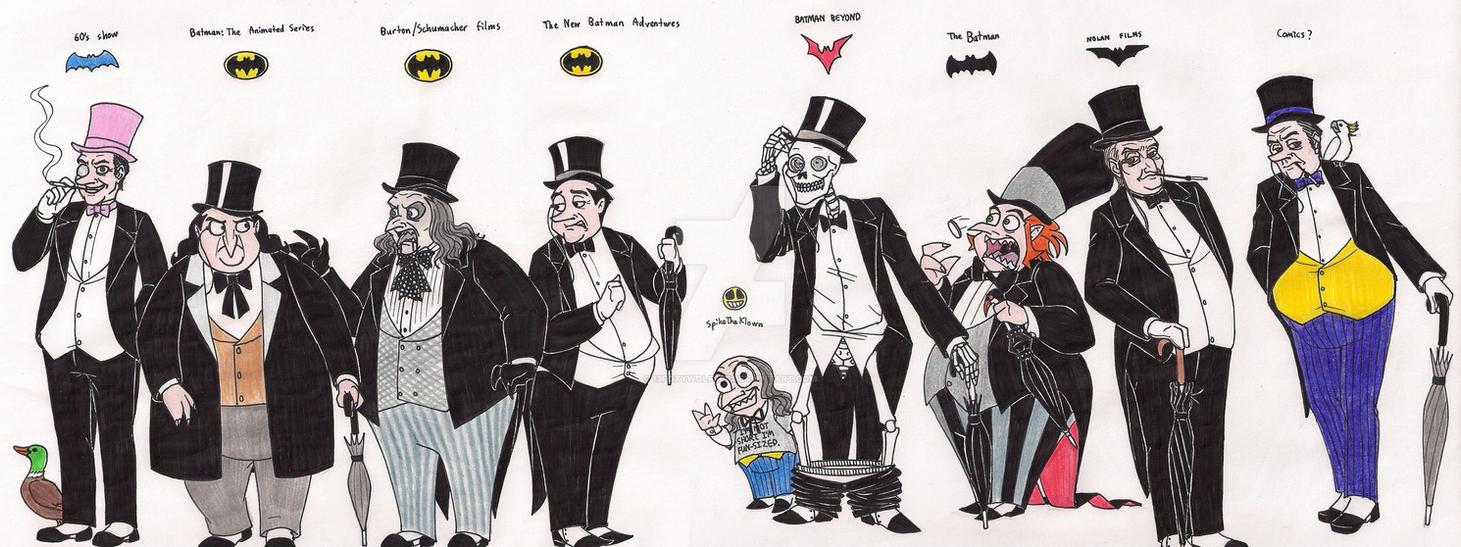 Batman Character Meme:...