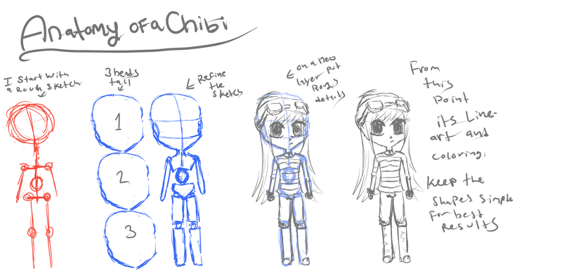 Quick Chibi Tutorial by Crescent-S-Moon