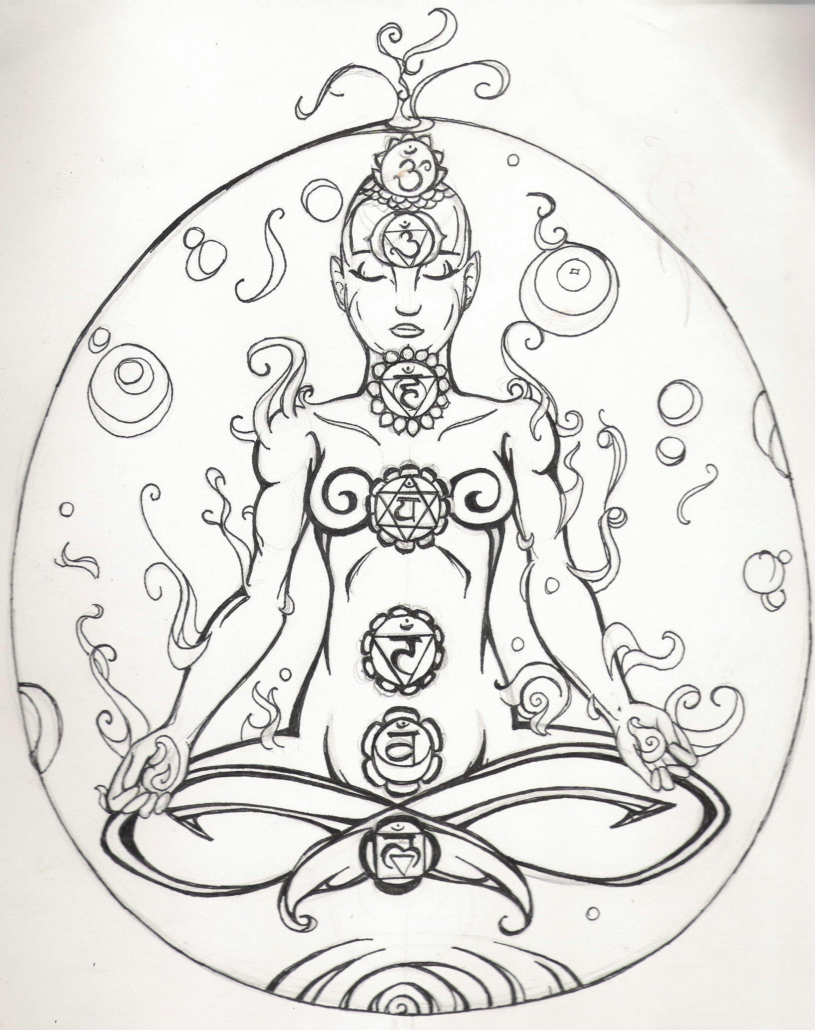 Chakras 1 by draven17a on deviantart for Chakra mandala coloring pages