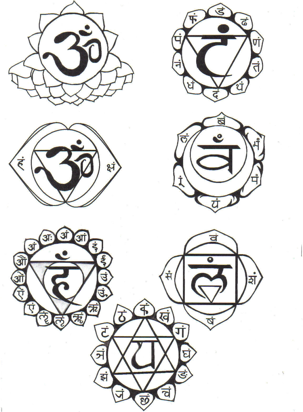 7 chakras wallpaper