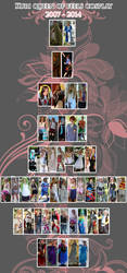 Evolution of cosplay 2 by ilovezsora
