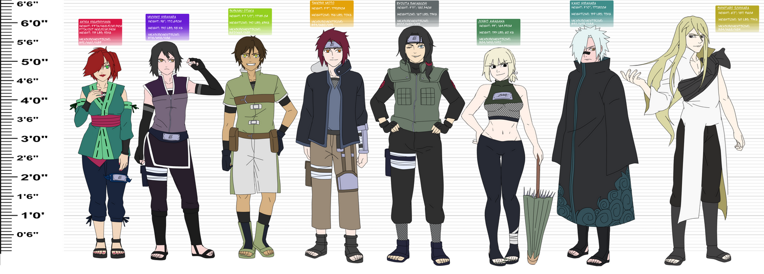 Anime Characters 155 Cm : Main naruto ocs height chart by anniberri on deviantart