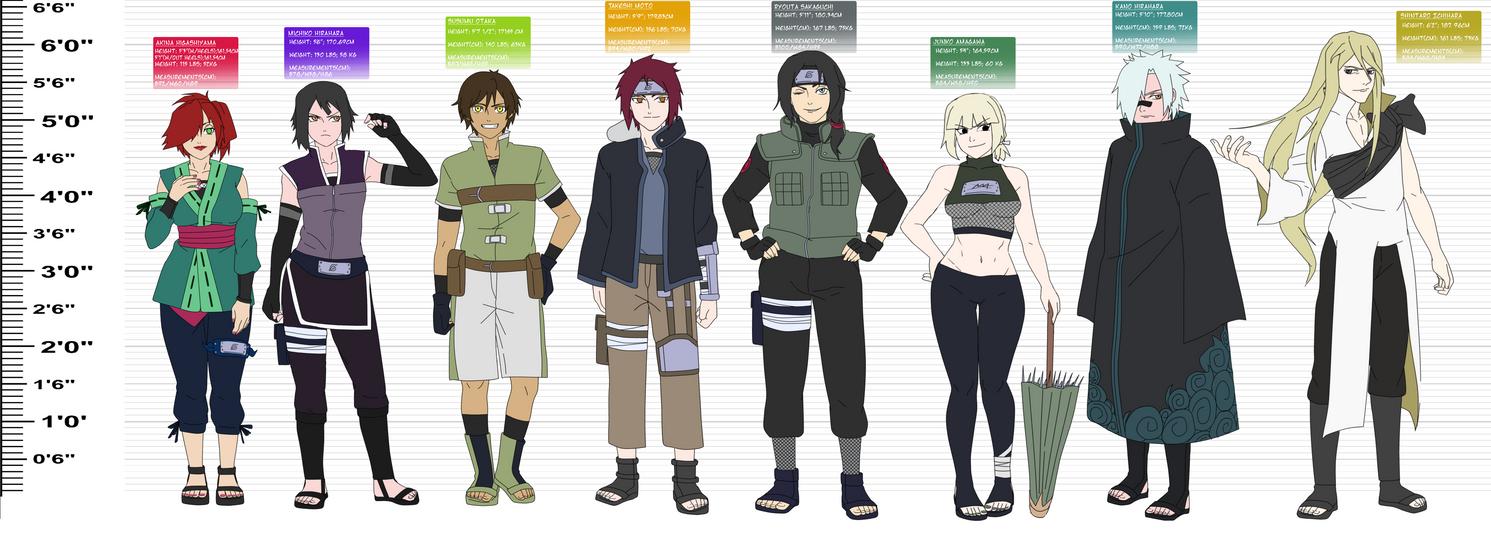 Main Naruto OCs: Height Chart by anniberri