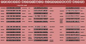 Personality chart -REUPLOAD, READ DESCRIPTION-