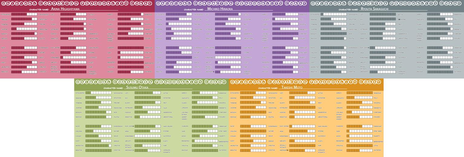 Konoha Ninja Personalty Charts by anniberri