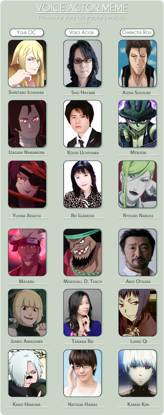 TK Voice Actors -Japanese- by anniberri