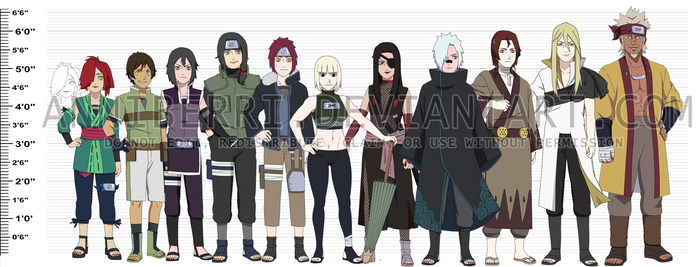 -REMAKE- Naruto OC Height Chart