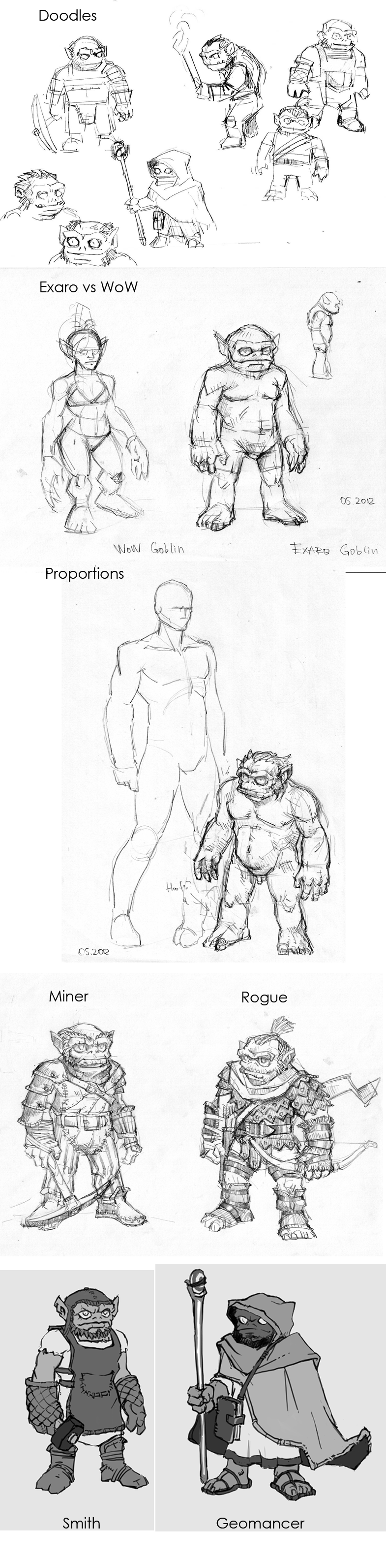 goblins conceptart by Balabanov