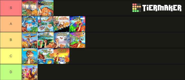 Land Before Time movie tier list