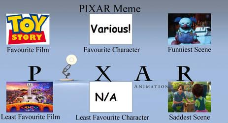 Pixar Controversy Meme