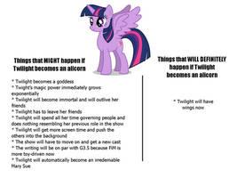 Alicorn Twilight: What Will Happen? by TheGreatAllie
