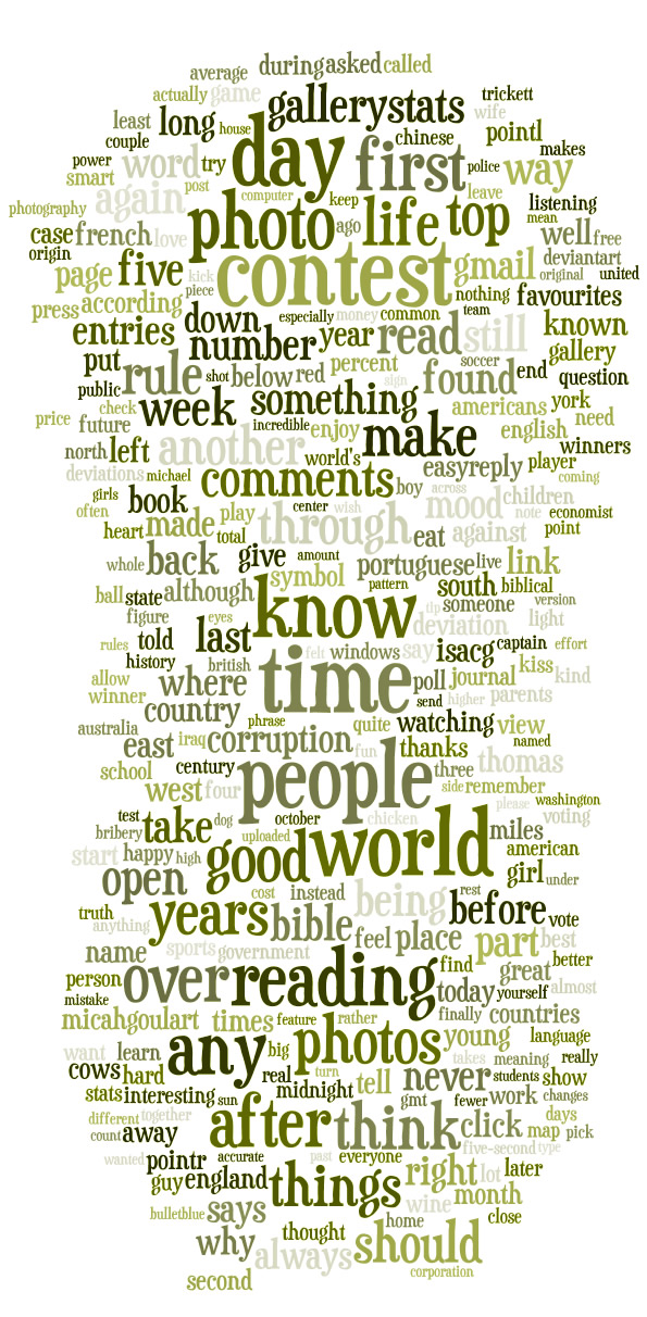 get your own journal word cloud  by micahgoulart on deviantart