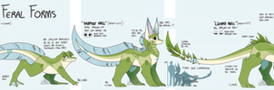 Nell's feral forms (SONA) by SINNPLE